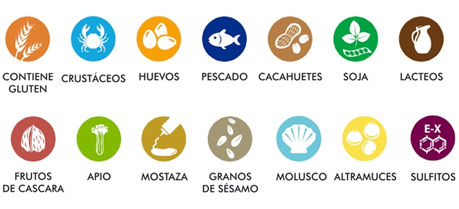 Nuevo Reglamento de Información Alimentaria (Sobre Alérgenos)